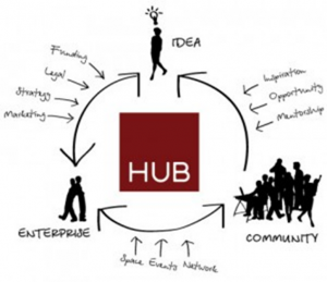 Diarmaid Lawlor highlighted the 'Hub' approach to town centre collaboration