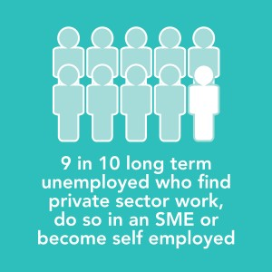 Small businesses provide opportunities to the long-term unemployed